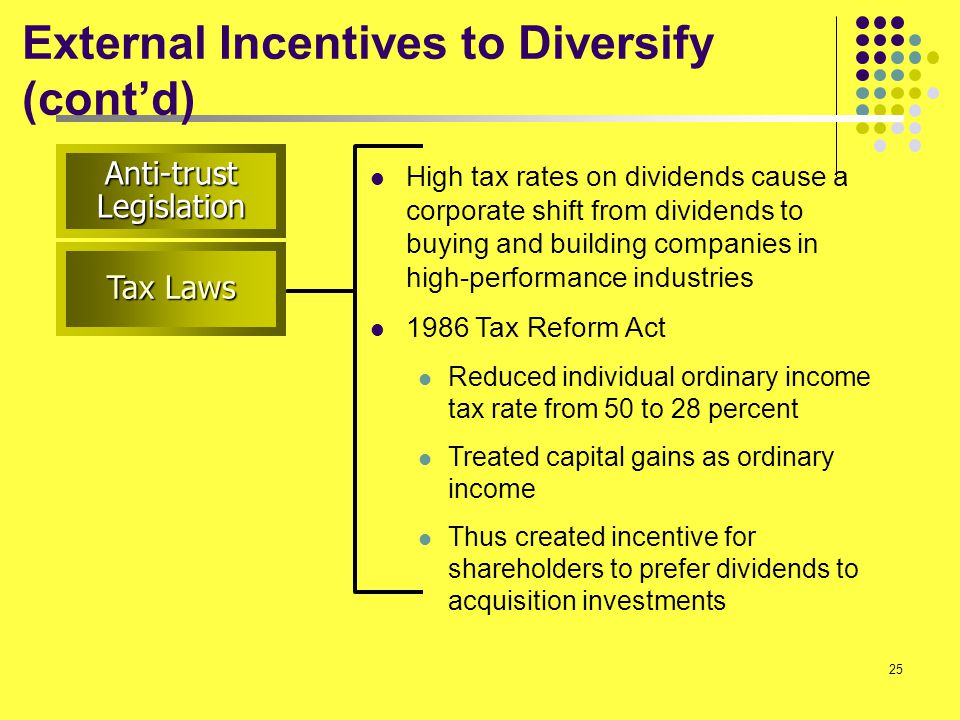 External Incentives to Diversify (cont'd)
