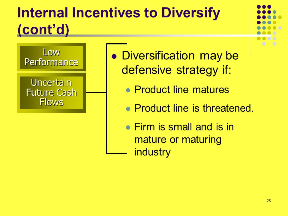 Internal Incentives to Diversify (cont'd)