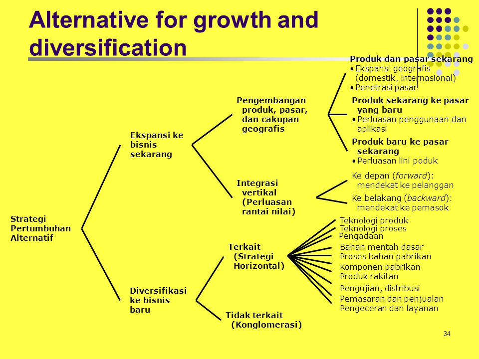 Alternative for growth and diversification