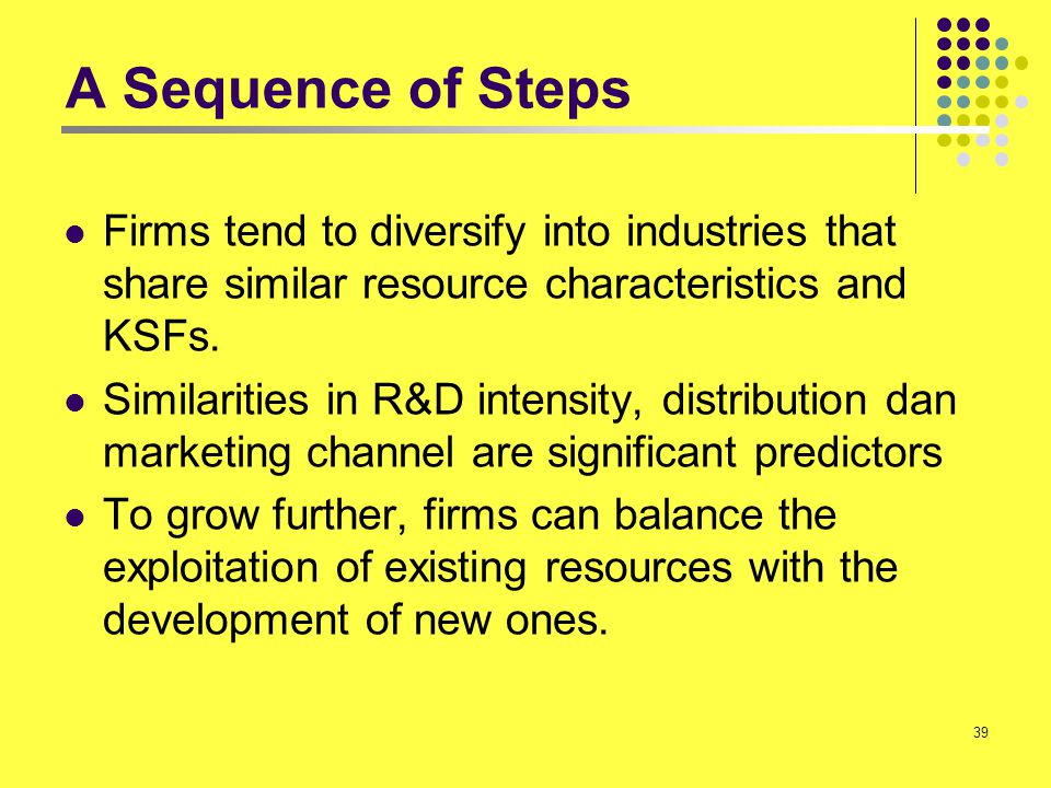 A Sequence of Steps Firms tend to diversify into industries that share similar resource characteristics and KSFs.