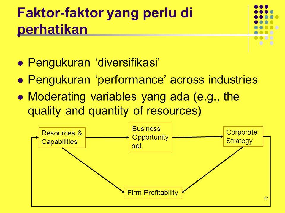 Faktor-faktor yang perlu di perhatikan
