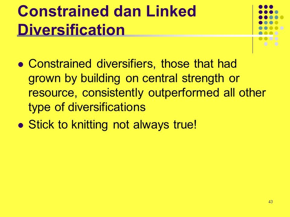 Constrained dan Linked Diversification