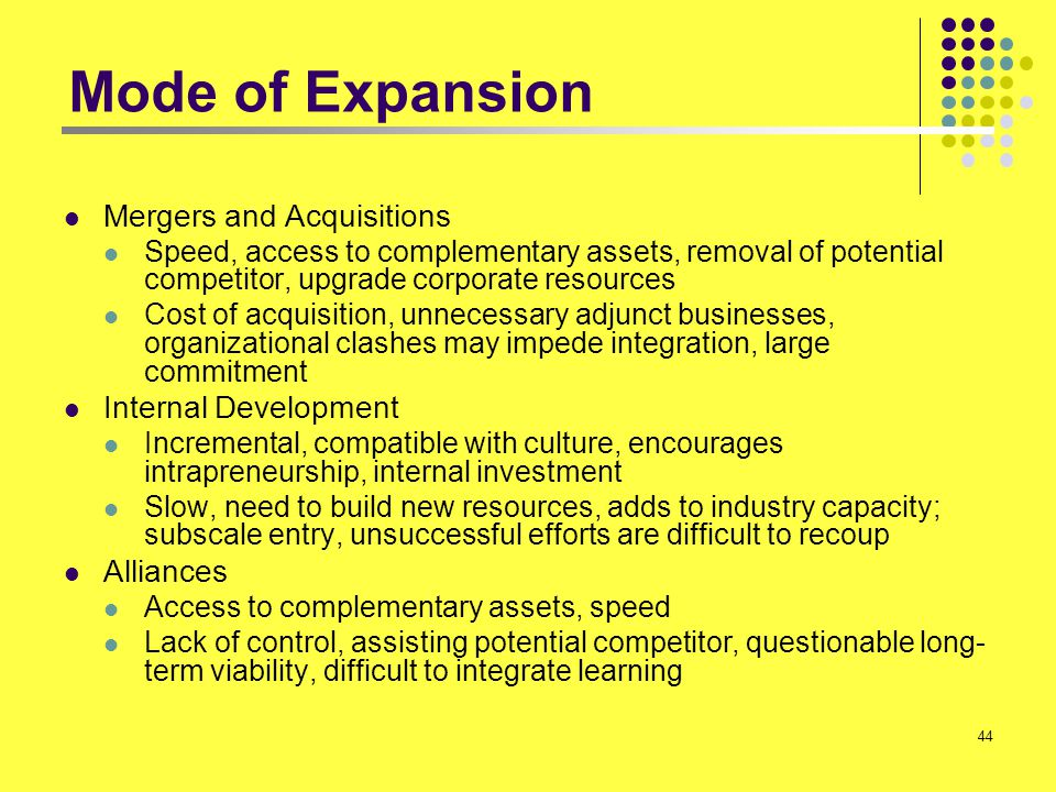 Mode of Expansion Mergers and Acquisitions Internal Development