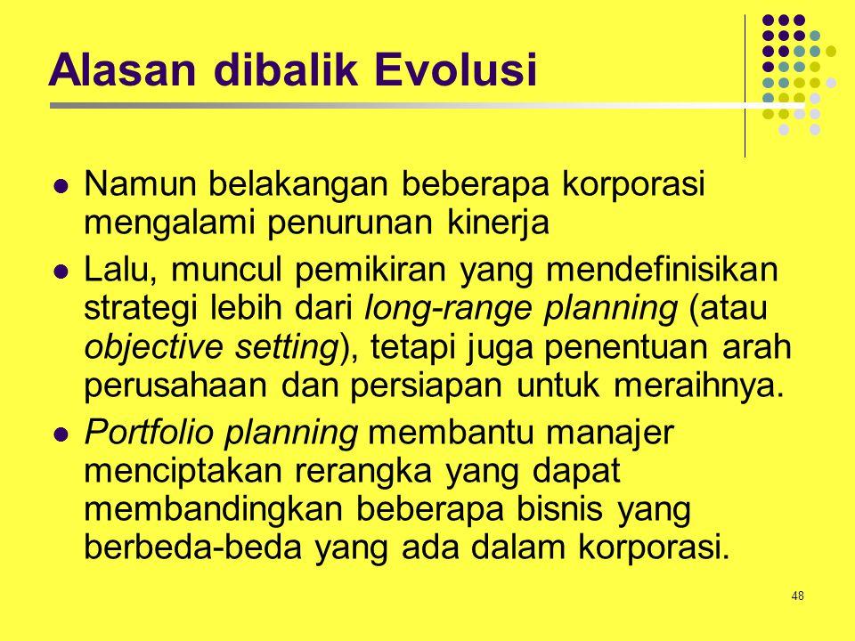 Alasan dibalik Evolusi