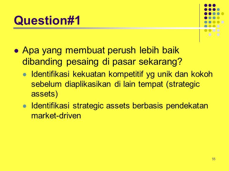 Question#1 Apa yang membuat perush lebih baik dibanding pesaing di pasar sekarang