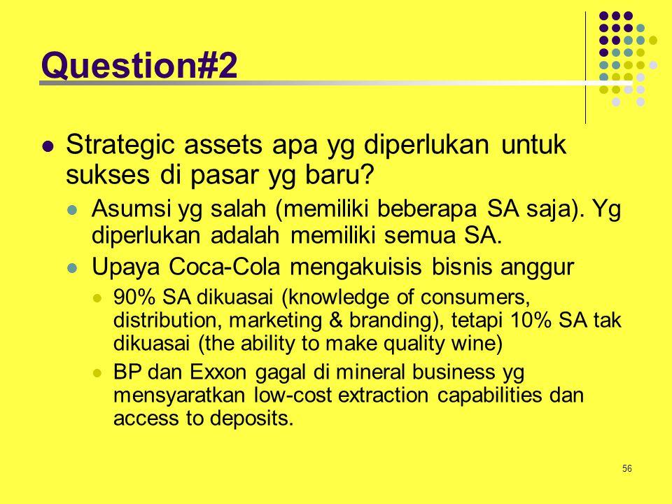 Question#2 Strategic assets apa yg diperlukan untuk sukses di pasar yg baru