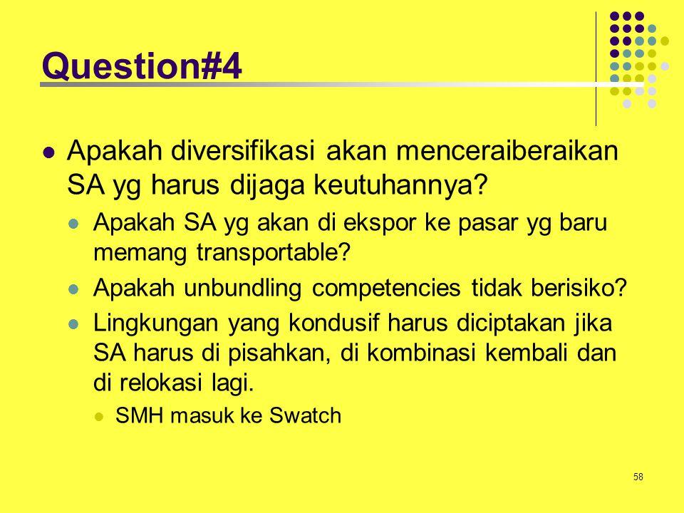 Question#4 Apakah diversifikasi akan menceraiberaikan SA yg harus dijaga keutuhannya