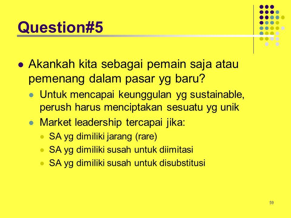 Question#5 Akankah kita sebagai pemain saja atau pemenang dalam pasar yg baru