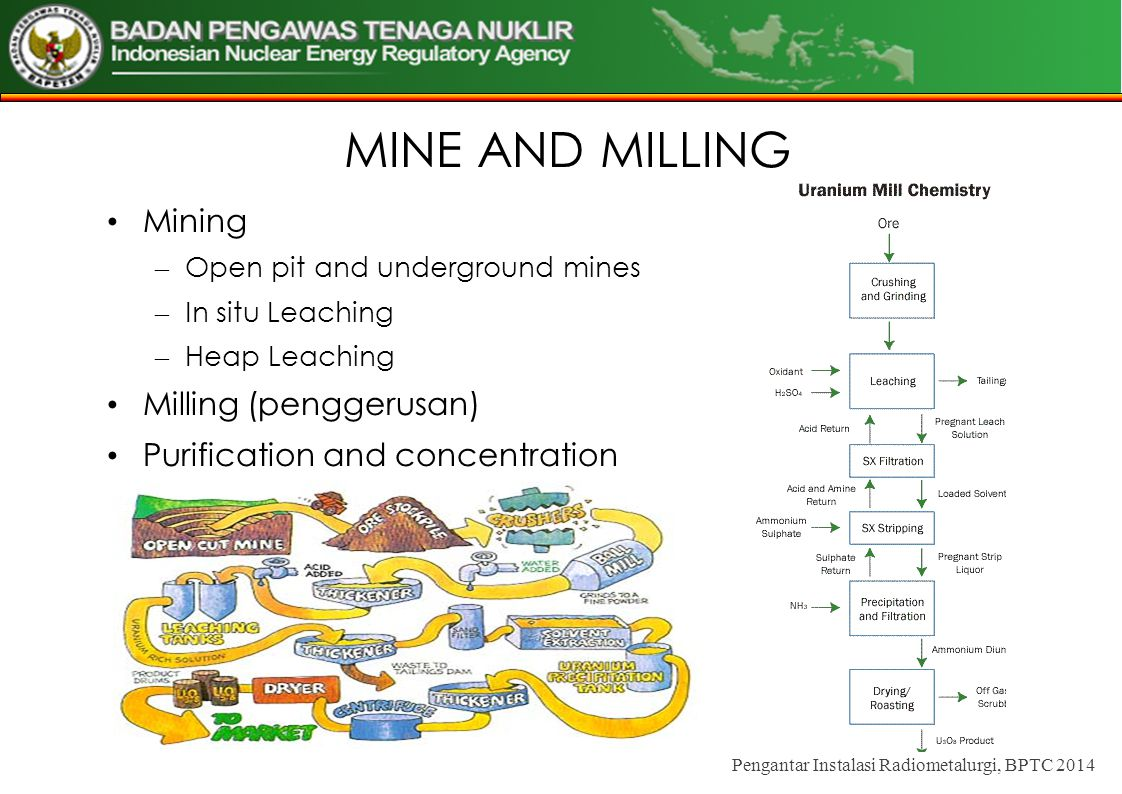 MINE AND MILLING Mining Milling (penggerusan)