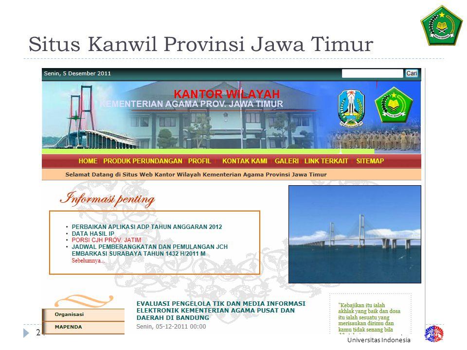 Situs Kanwil Provinsi Jawa Timur
