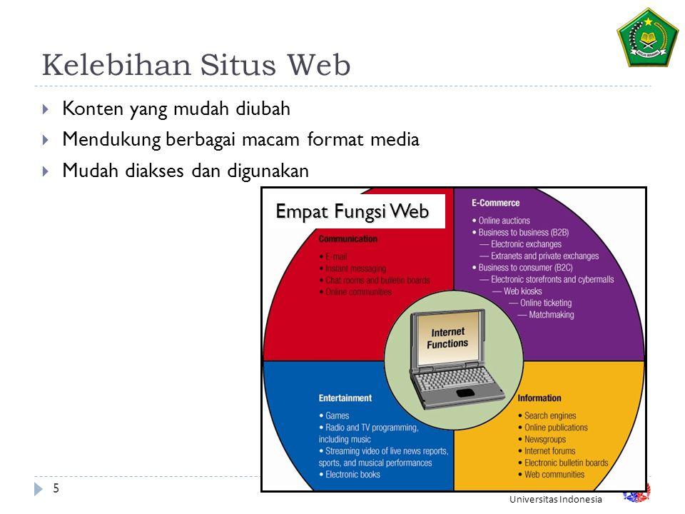 Kelebihan Situs Web Konten yang mudah diubah