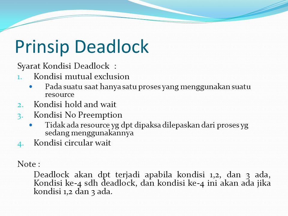 Prinsip Deadlock Syarat Kondisi Deadlock : Kondisi mutual exclusion