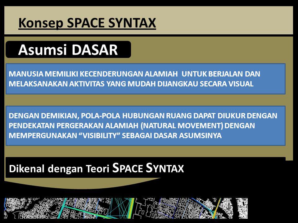 Asumsi DASAR Konsep SPACE SYNTAX Dikenal dengan Teori SPACE SYNTAX