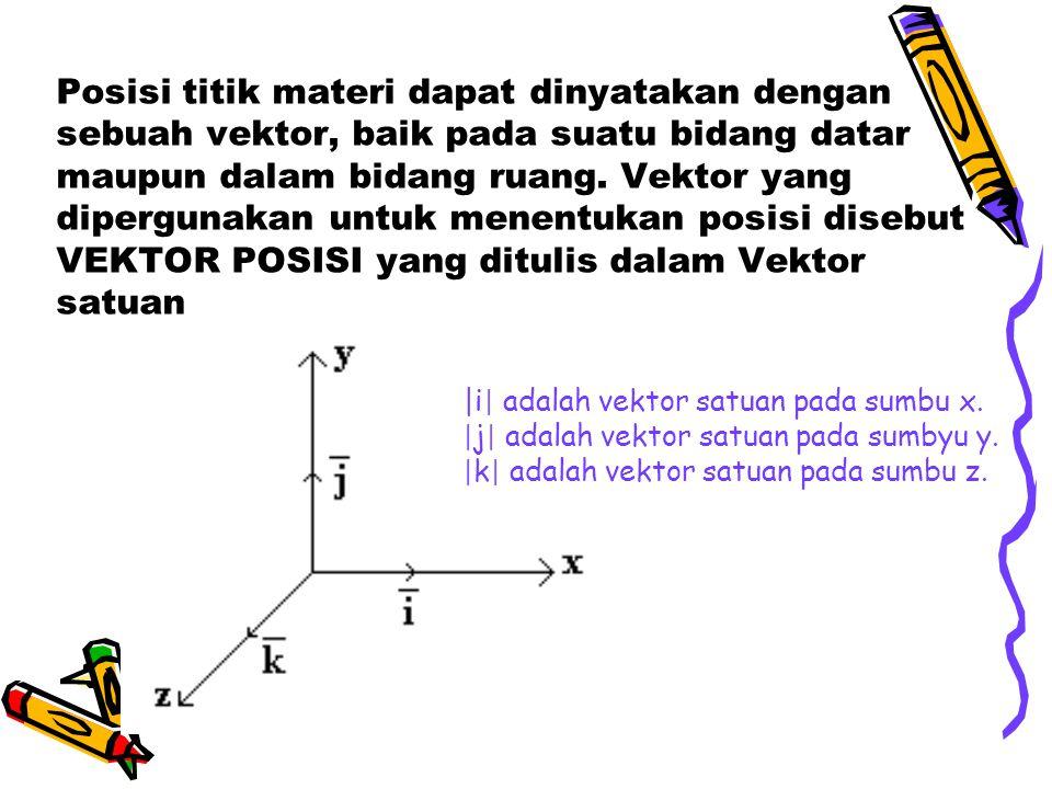 Posisi titik materi dapat dinyatakan dengan sebuah vektor, baik pada suatu bidang datar maupun dalam bidang ruang. Vektor yang dipergunakan untuk menentukan posisi disebut VEKTOR POSISI yang ditulis dalam Vektor satuan
