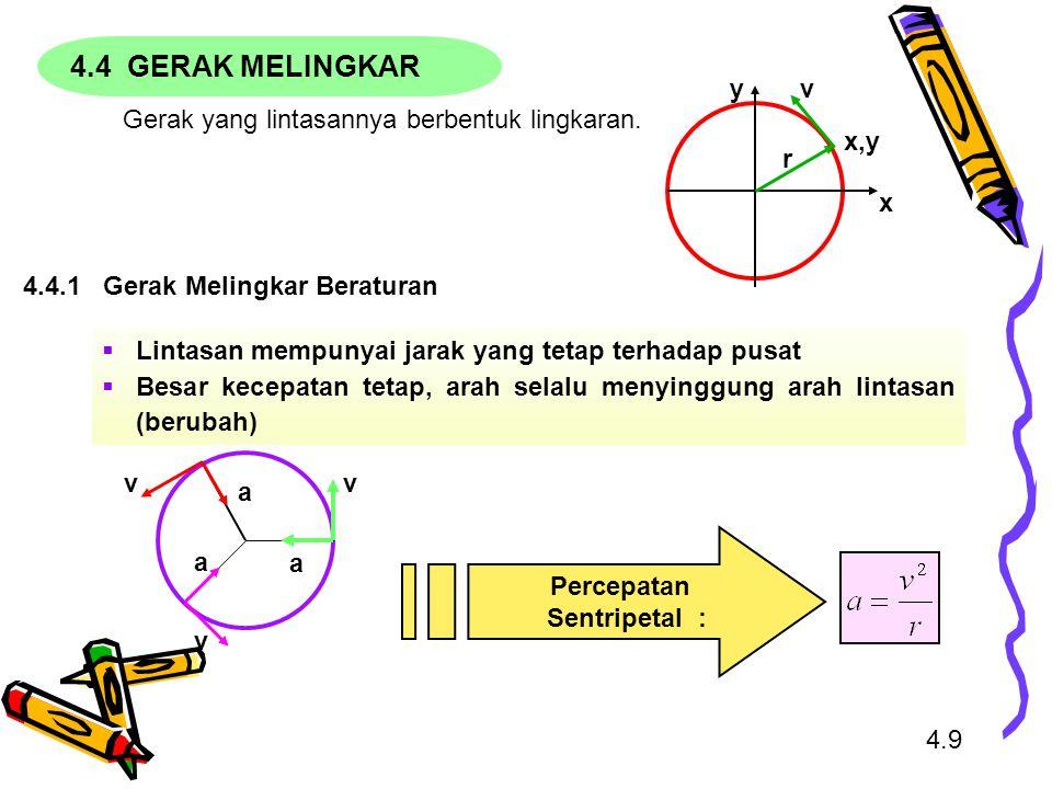 4.4 GERAK MELINGKAR y x r x,y v