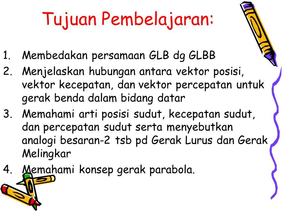 Tujuan Pembelajaran: Membedakan persamaan GLB dg GLBB