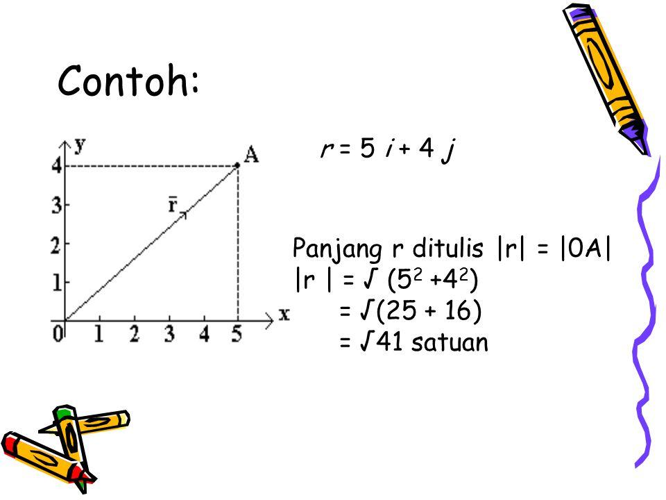 Contoh: r = 5 i + 4 j Panjang r ditulis |r| = |0A| |r | = √ (52 +42)