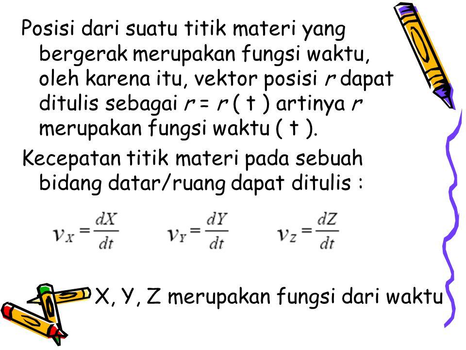 Posisi dari suatu titik materi yang bergerak merupakan fungsi waktu, oleh karena itu, vektor posisi r dapat ditulis sebagai r = r ( t ) artinya r merupakan fungsi waktu ( t ).
