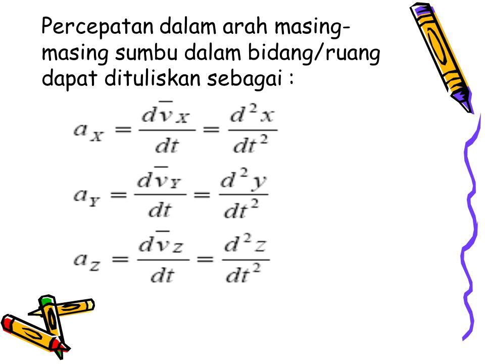 Percepatan dalam arah masing-masing sumbu dalam bidang/ruang dapat dituliskan sebagai :