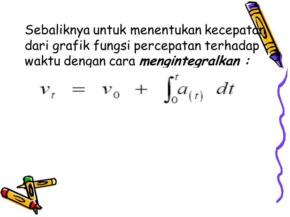 Sebaliknya untuk menentukan kecepatan dari grafik fungsi percepatan terhadap waktu dengan cara mengintegralkan :