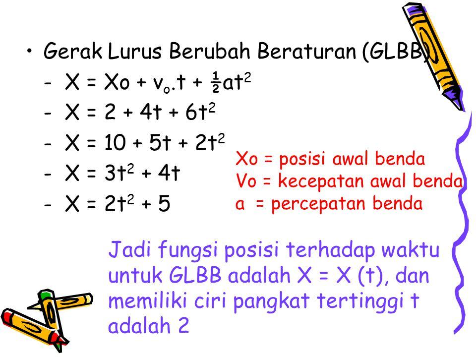 Gerak Lurus Berubah Beraturan (GLBB) - X = Xo + vo.t + ½at2