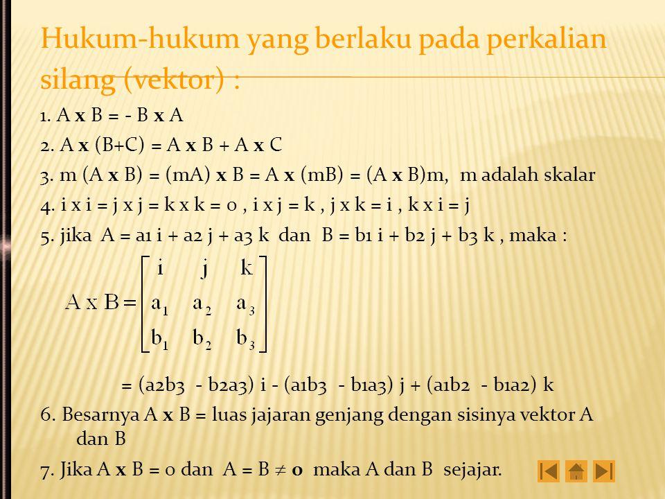 Hukum-hukum yang berlaku pada perkalian silang (vektor) :