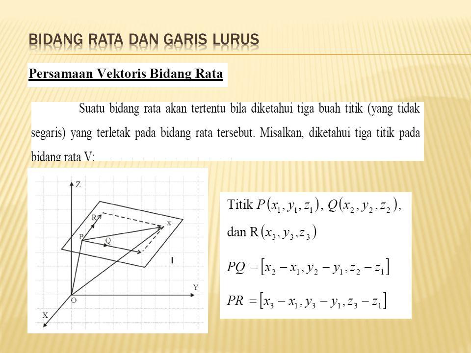 BIDANG RATA DAN GARIS LURUS