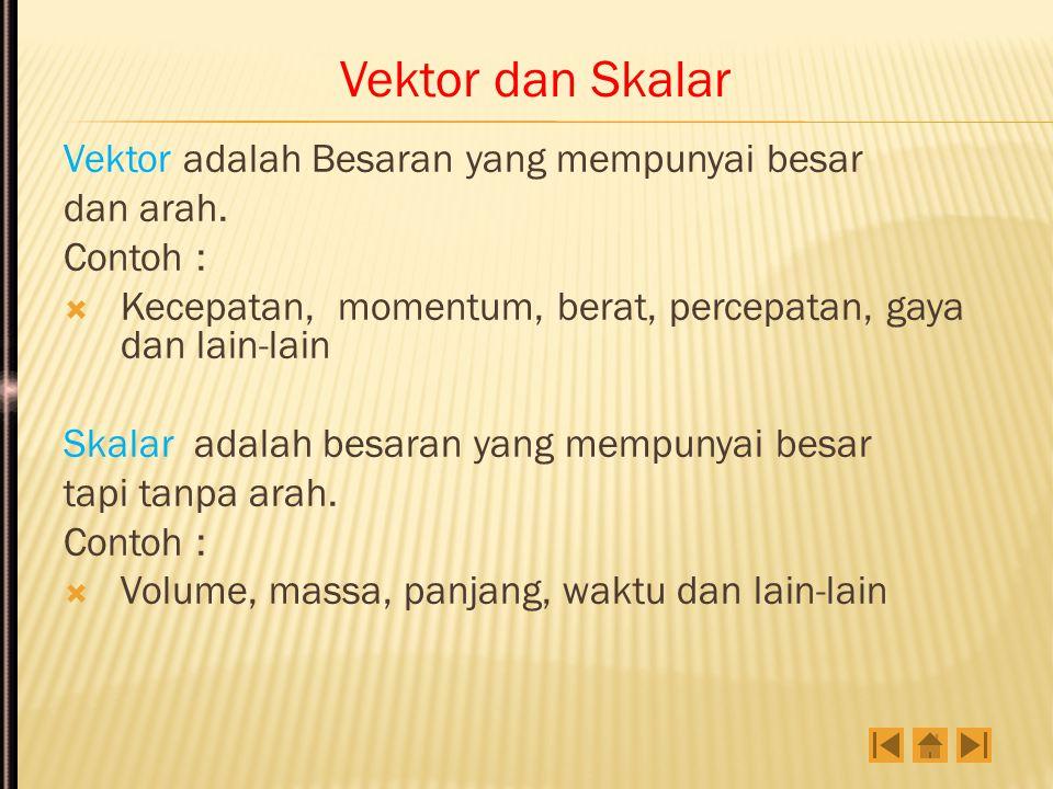 Vektor dan Skalar Vektor adalah Besaran yang mempunyai besar dan arah.