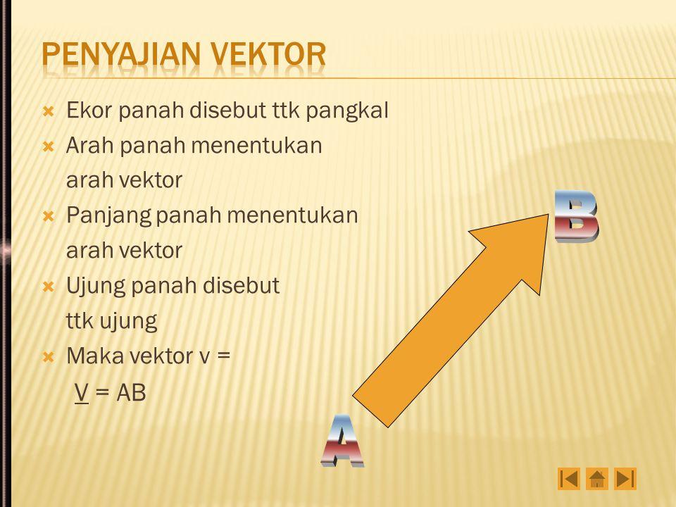 Penyajian Vektor B A V = AB Ekor panah disebut ttk pangkal