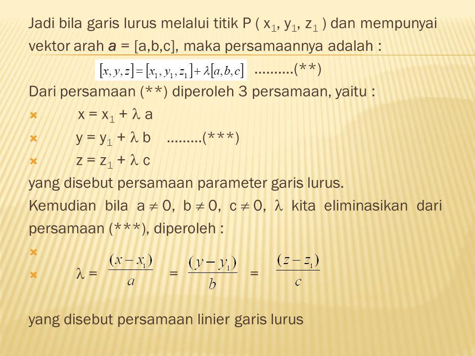 Jadi bila garis lurus melalui titik P ( x1, y1, z1 ) dan mempunyai