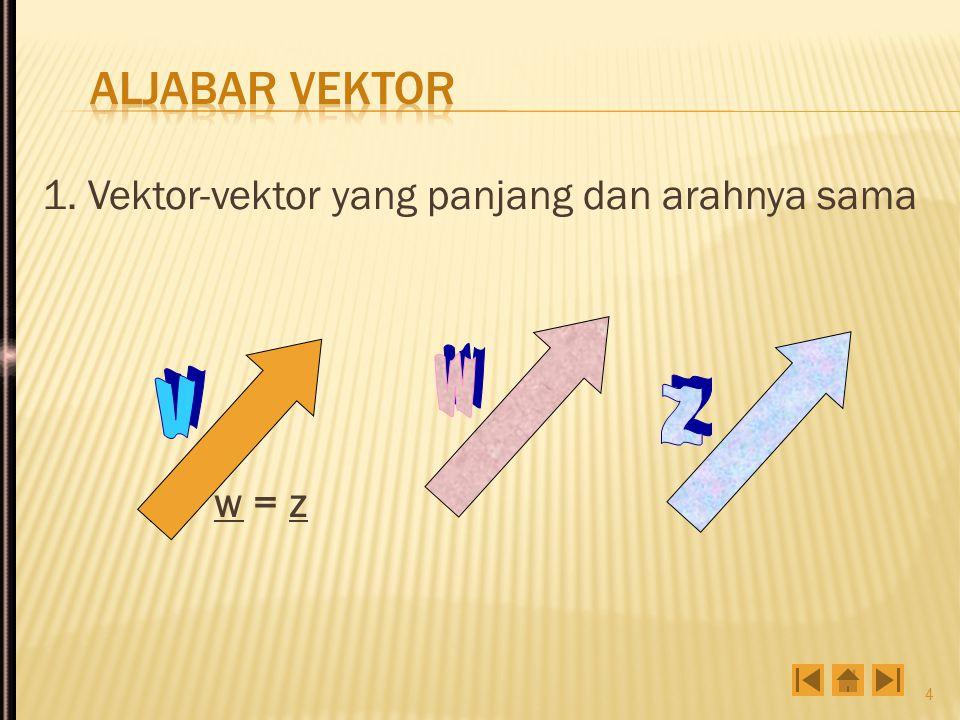 Aljabar Vektor w v z 1. Vektor-vektor yang panjang dan arahnya sama