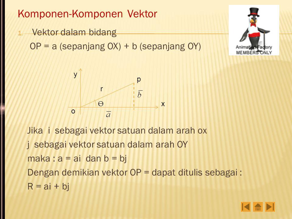 Komponen-Komponen Vektor