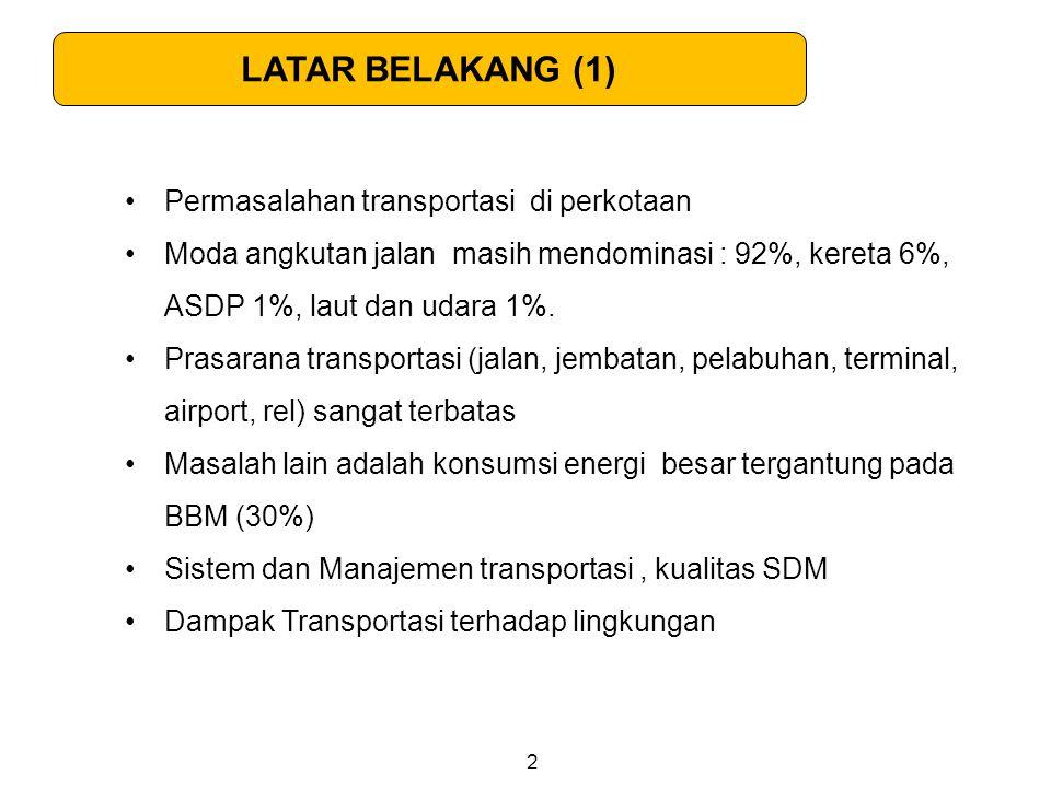 LATAR BELAKANG (1) Permasalahan transportasi di perkotaan