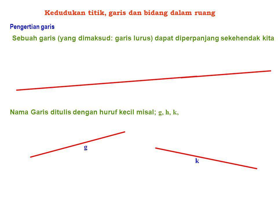 Kedudukan titik, garis dan bidang dalam ruang