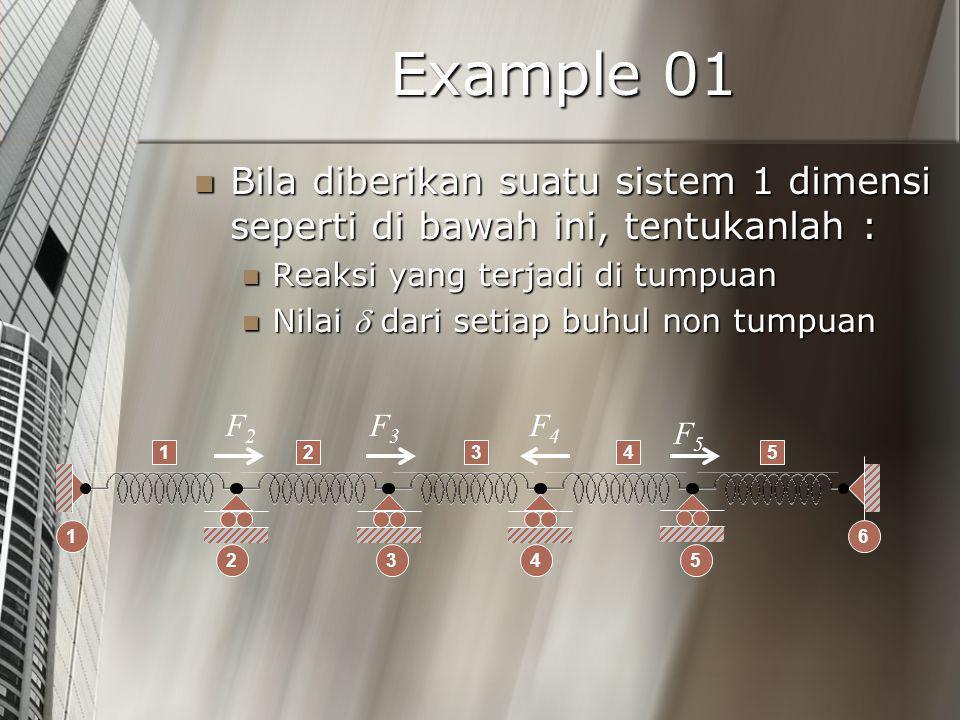 Example 01 Bila diberikan suatu sistem 1 dimensi seperti di bawah ini, tentukanlah : Reaksi yang terjadi di tumpuan.