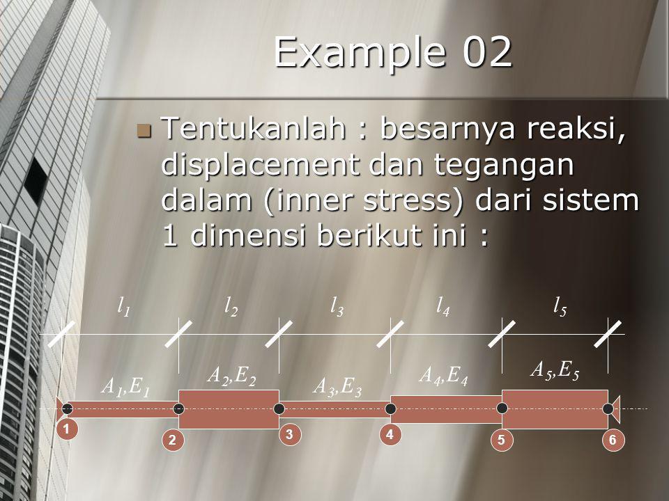 Example 02 Tentukanlah : besarnya reaksi, displacement dan tegangan dalam (inner stress) dari sistem 1 dimensi berikut ini :
