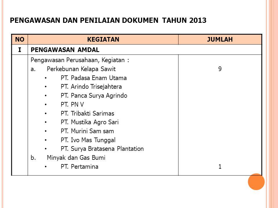 PENGAWASAN DAN PENILAIAN DOKUMEN TAHUN 2013