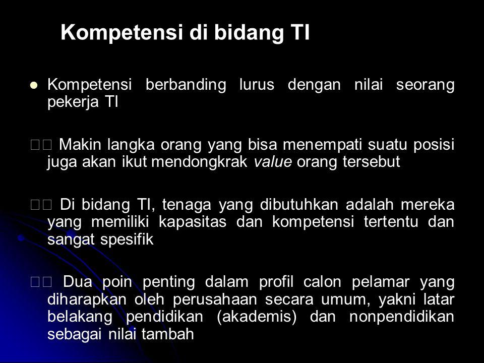 Kompetensi di bidang TI