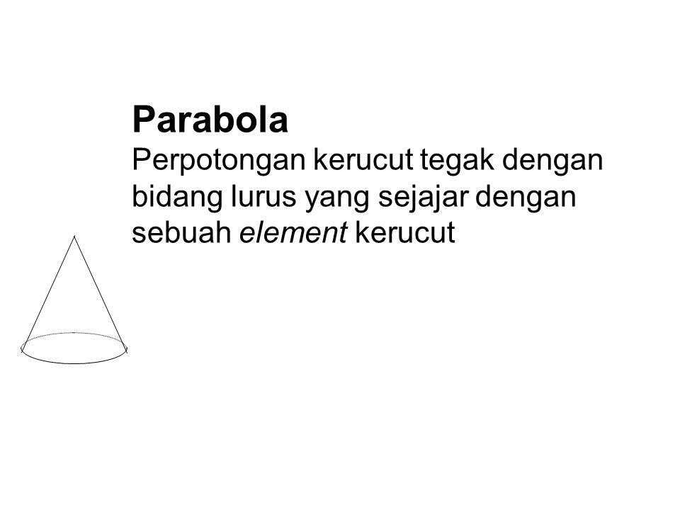 Parabola Perpotongan kerucut tegak dengan bidang lurus yang sejajar dengan sebuah element kerucut