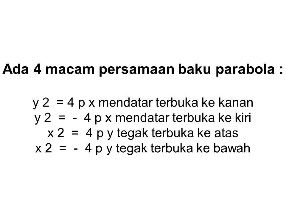Ada 4 macam persamaan baku parabola :