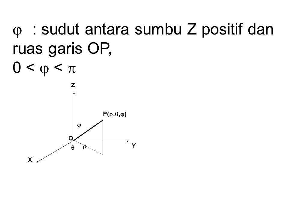 : sudut antara sumbu Z positif dan ruas garis OP, 0 <  < 
