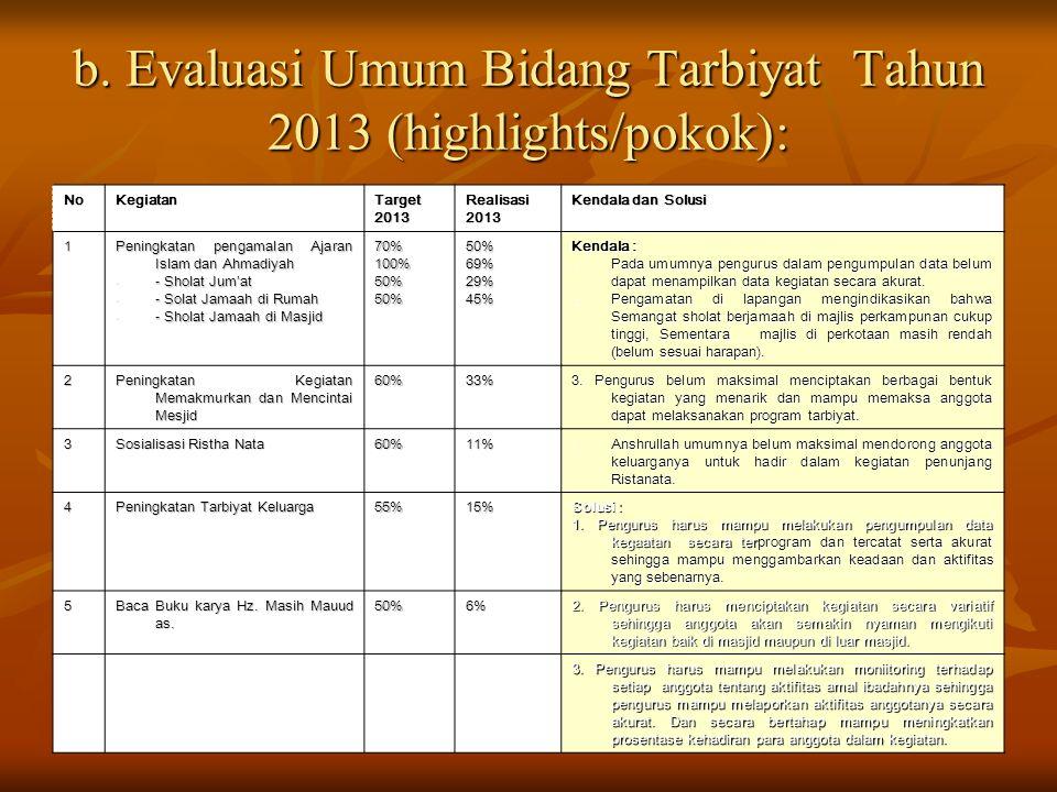 b. Evaluasi Umum Bidang Tarbiyat Tahun 2013 (highlights/pokok):