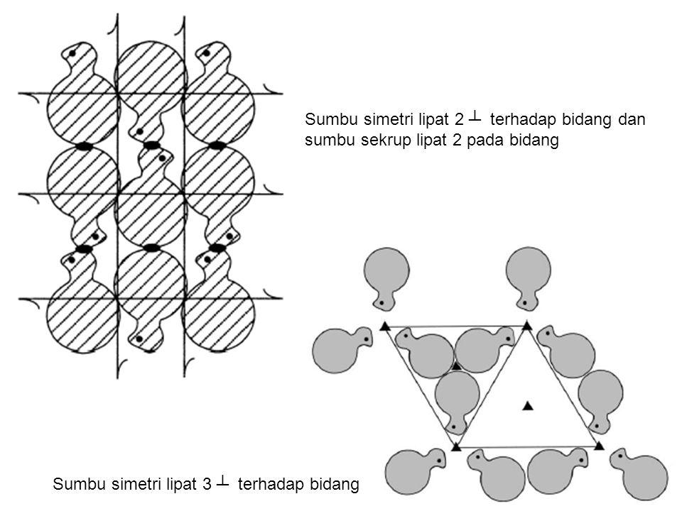Sumbu simetri lipat 2 ┴ terhadap bidang dan sumbu sekrup lipat 2 pada bidang