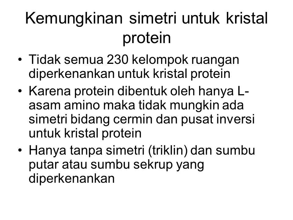 Kemungkinan simetri untuk kristal protein