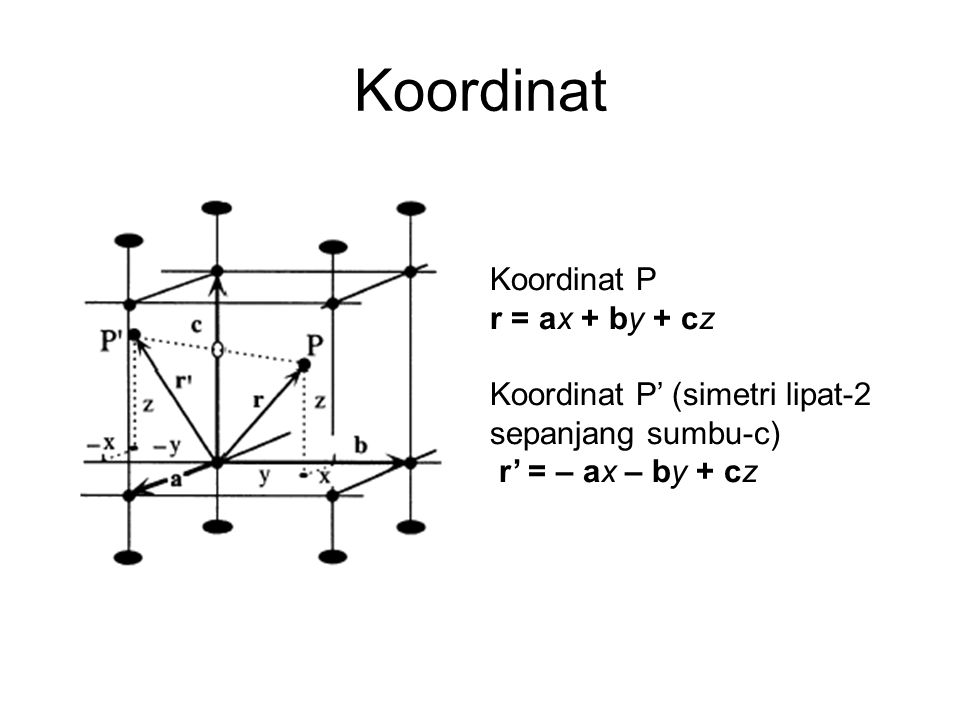 Koordinat Koordinat P.