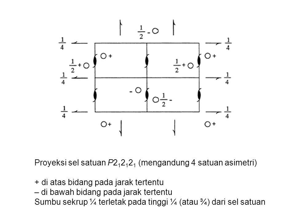 Proyeksi sel satuan P212121 (mengandung 4 satuan asimetri)