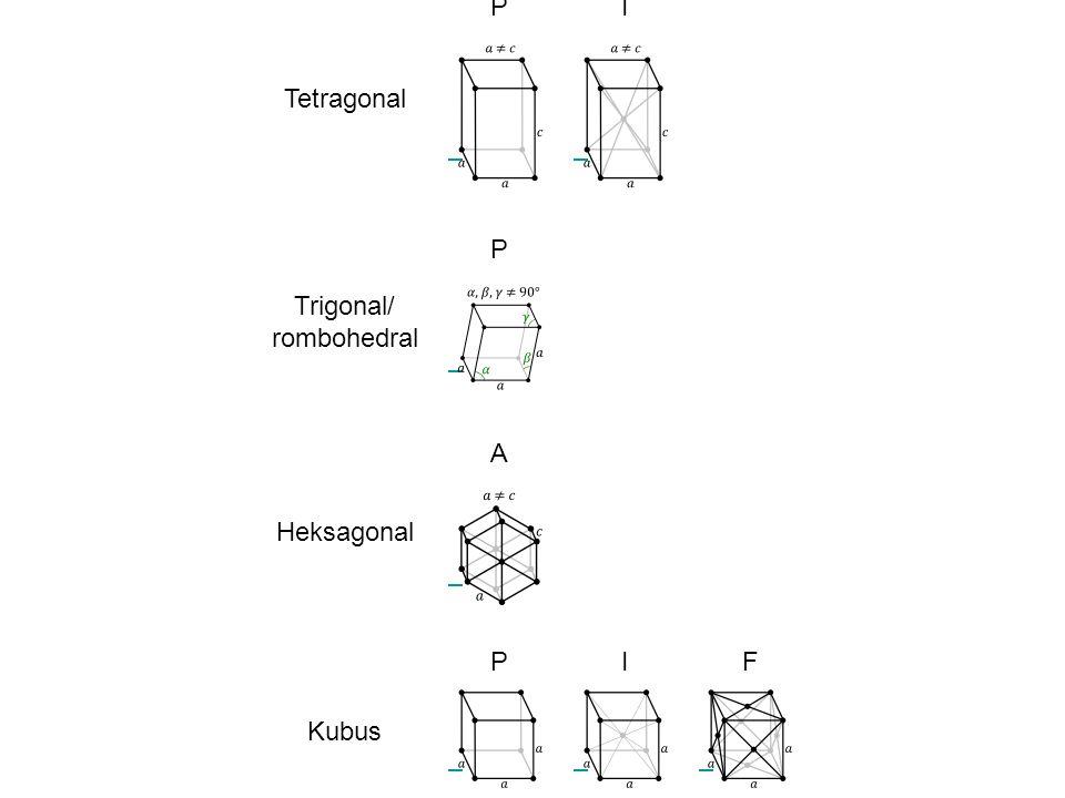Trigonal/ rombohedral