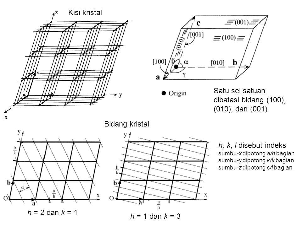 Satu sel satuan dibatasi bidang (100), (010), dan (001)