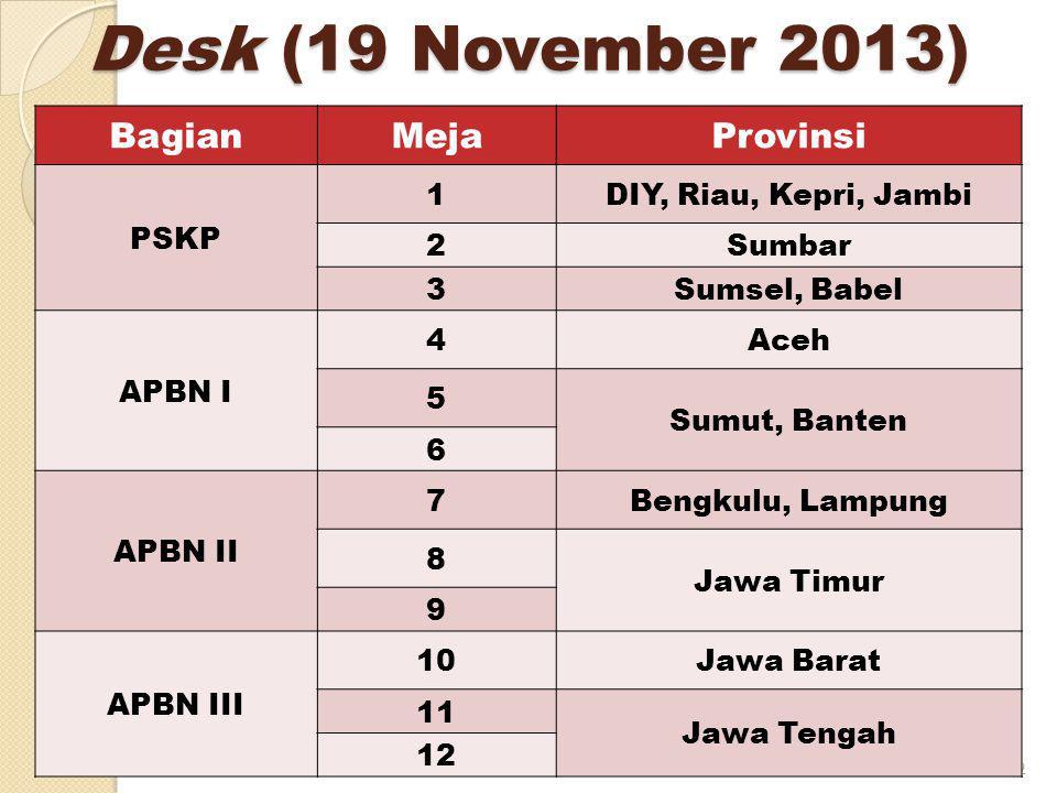 Desk (19 November 2013) Bagian Meja Provinsi PSKP 1