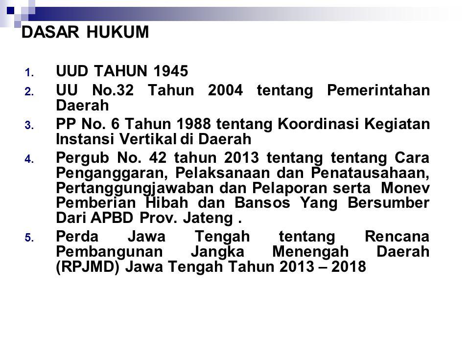 DASAR HUKUM UUD TAHUN 1945. UU No.32 Tahun 2004 tentang Pemerintahan Daerah.